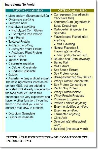 Monosodium Glutamate In Food List
