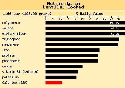 nutritionlentils